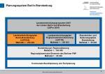 planungssystem berlin brandenburg