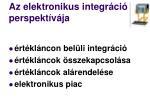 az elektronikus integr ci perspekt v ja