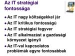 az it strat giai fontoss ga