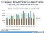 comparaison de l autofinancement des entreprises fran aises allemande et britanniques