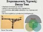 decca tree