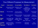 four different purposes for measurement