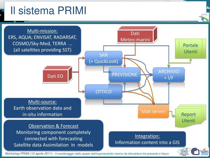 Il sistema PRIMI