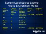 sample legal source legend hybrid environment matrix