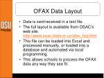 ofax data layout