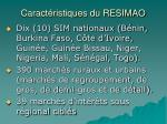 caract ristiques du resimao