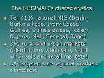 the resimao s characteristics