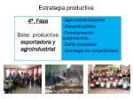 estrategia productiva2