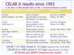 celar 6 results since 1993 n of vars n 100 domain size d 44 n of cost functions e 1222