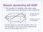 network representing soft alldiff