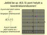 jel ld be az a 3 5 pont hely t a koordin tarendszeren