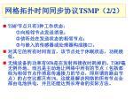 tsmp 2 2