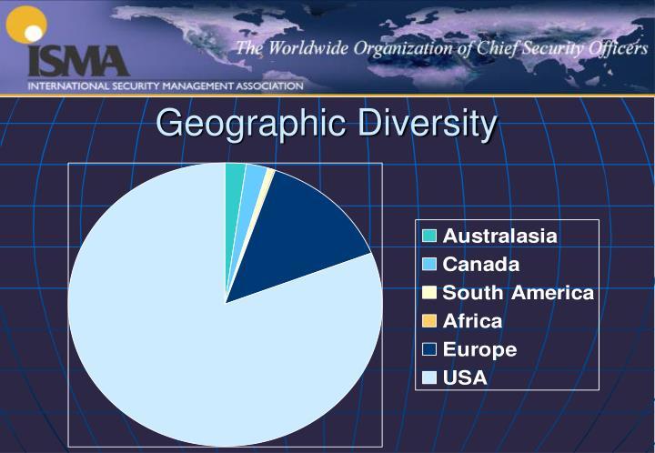 Geographic Diversity