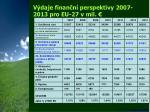 v daje finan n perspektivy 2007 2013 pro eu 27 v mil