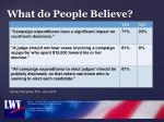what do people believe1