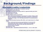 background findings1