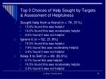 top 3 choices of help sought by targets assessment of helpfulness