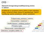 elementi crnogorskog kvalifikacionog okvira 4 sektori