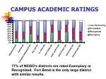 campus academic ratings