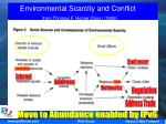 environmental scarcity and conflict from thomas f homer dixon 1999