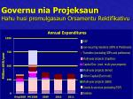 governu nia projeksaun hahu husi promulgasaun orsamentu rektifikativu