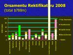 orsamentu rektifikativu 2008 total 788m