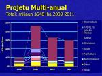 projetu multi anual total miliaun 548 iha 2009 2011