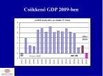 cs kken gdp 2009 ben