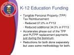 k 12 education funding