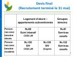 devis final recrutement termin le 31 mai