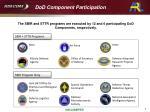 dod component participation