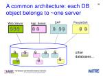 a common architecture each db object belongs to one server