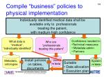 compile business policies to physical implementation
