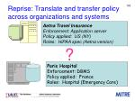 reprise translate and transfer policy across organizations and systems