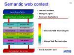 semantic web context