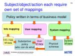 subject object action each require own set of mappings