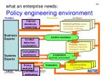 what an enterprise needs policy engineering environment