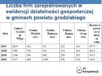 liczba firm zarejestrowanych w ewidencji dzia alno ci gospodarczej w gminach powiatu grodziskiego