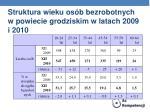 struktura wieku os b bezrobotnych w powiecie grodziskim w latach 2009 i 2010