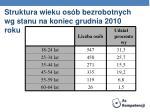 struktura wieku os b bezrobotnych wg stanu na koniec grudnia 2010 roku