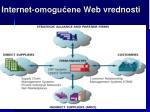 internet omogu ene web vrednosti