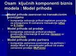 osam klju ni h komponenti biznis m odel a model prihoda2