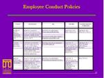 employee conduct policies1