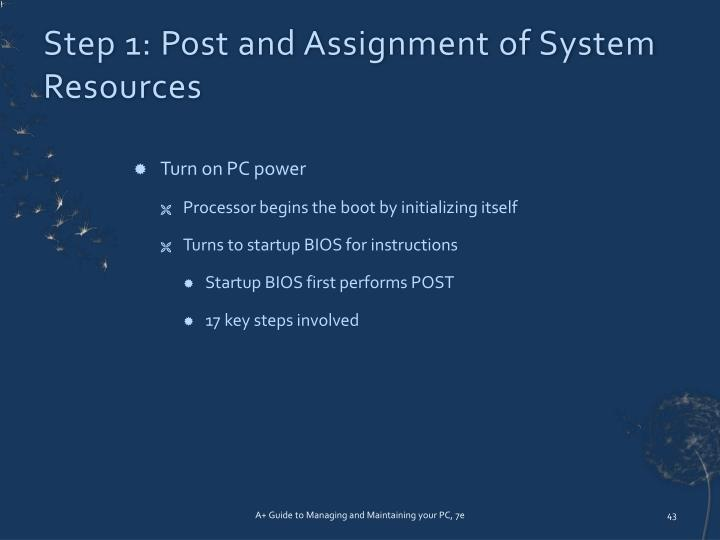 Step 1: Post and Assignment of System Resources