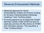 revenue enhancement methods2