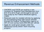 revenue enhancement methods3
