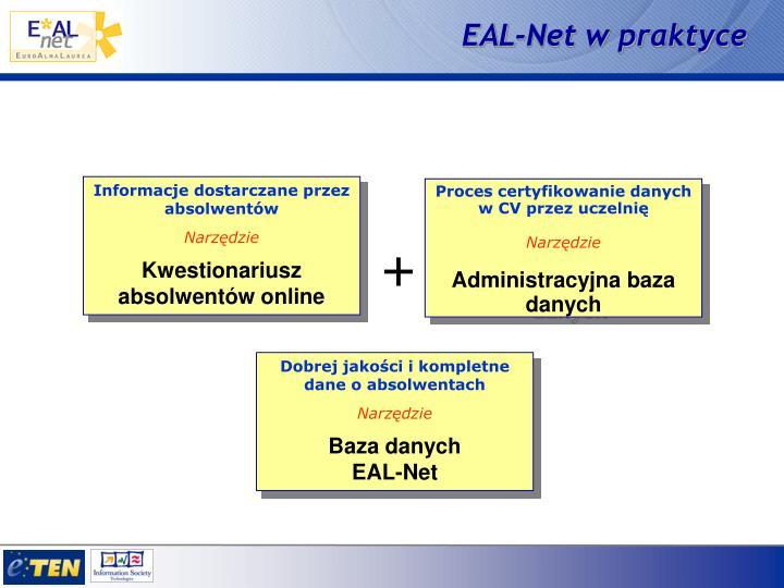 EAL-Net w praktyce
