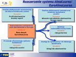 rozszerzenie systemu almalaurea euroalmalaurea