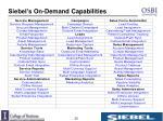 siebel s on demand capabilities