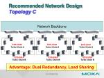 recommended network design topology c